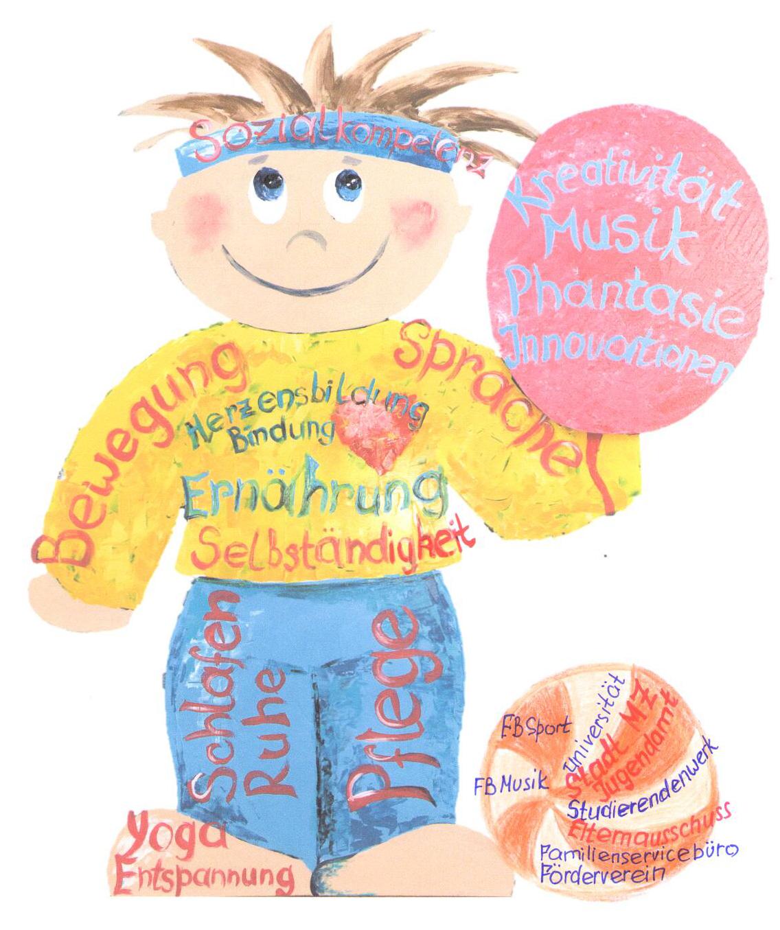 Konzept st dtische kindertagesst tte auf dem for Raumgestaltung partizipation