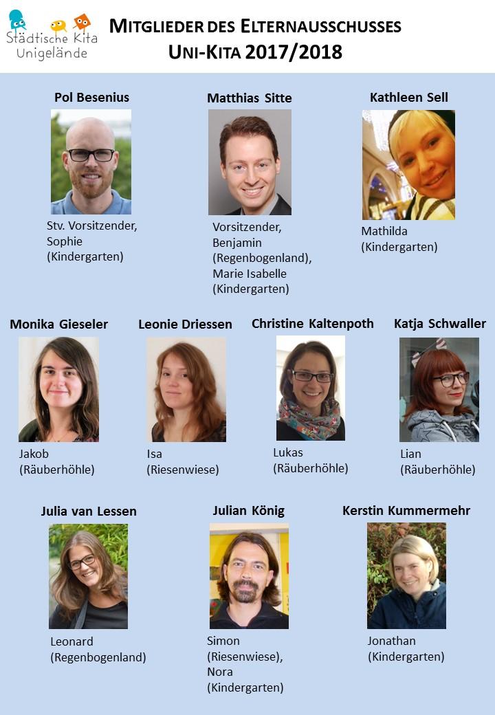 Elternausschuss st dtische kindertagesst tte auf dem for Raumgestaltung partizipation